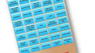 40 Low Carb Keto Snack Ideas
