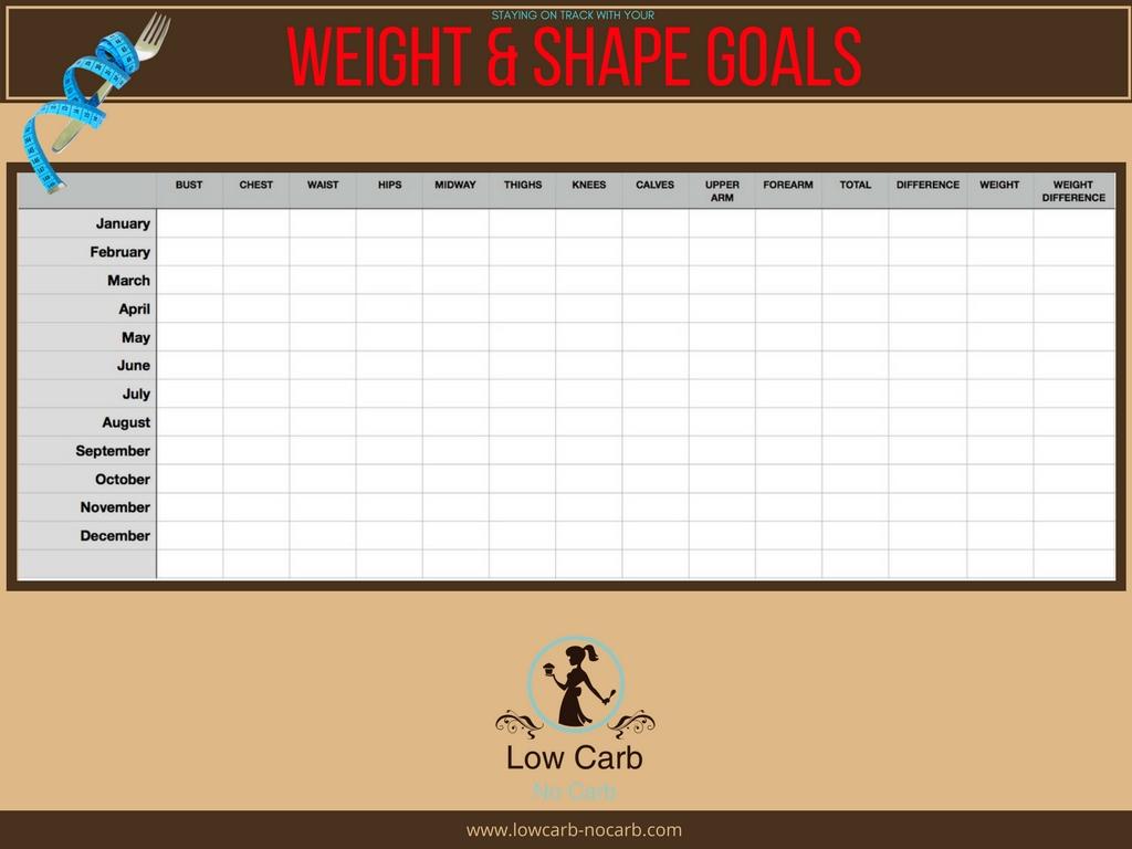 Weight & Shape Goals